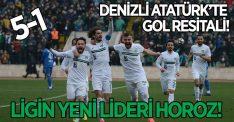 Ligin Yeni Lideri Denizlispor!