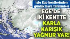 İzmir, Aydın, Denizli, Muğla, Manisa, Uşak, Afyon, Kütahya hava durumu ( Günlük)