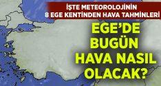 İzmir, Denizli, Aydın, Muğla, Uşak, Manisa, Afyonkarahisar Kütahya hava durumu (12 Mart 2020)