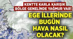 İzmir, Aydın, Muğla, Manisa, Uşak, Afyonkarahisar, Kütahya, Denizli hava durumu