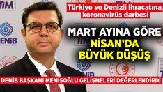 Türkiye ve Denizli ihracatına koronavirüs darbesi
