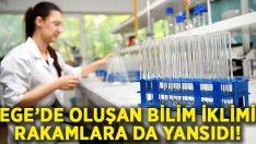 EÜ Tıp Fakültesinde oluşturulan bilim iklimi rakamlara yansıdı!