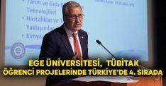 Ege Üniversitesi,  TÜBİTAK öğrenci projelerinde Türkiye'de 4. sırada
